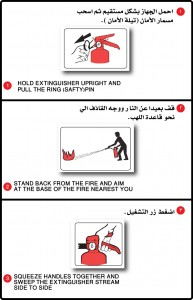 How to use fire Extinguisher